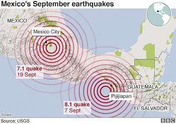 Apakah dua gempa Meksiko berhubungan satu sama lain?