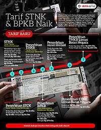 Tarif STNK dll Naik, AISI Lihat Dampaknya 3 Bulan ke Depan
