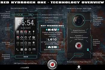 Sangat Tangguh dan Gahar, Ini Spesifikasi RED Hydrogen One