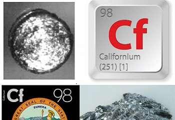 Kenneth Street Jr. - Penemu Unsur Berkelium dan Kalifornium