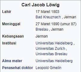 Profil Carl Jacob Lwig - Penemu Bromin atau Brom